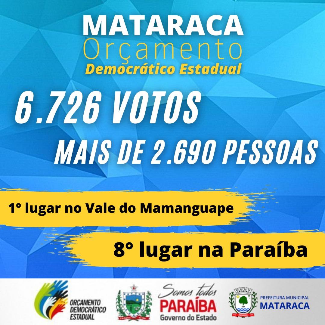 MATARACA EM 1ª LUGAR NO VALE DO MAMANGUAPE – ODE